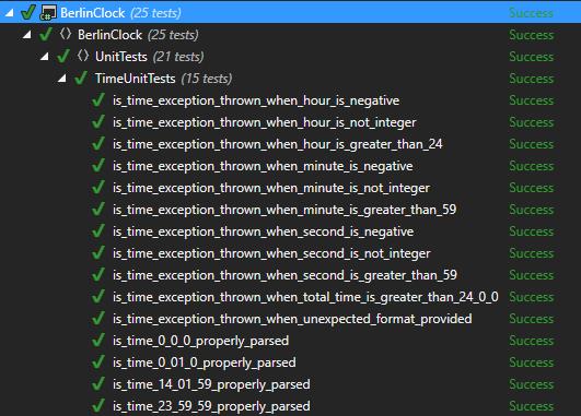 Unit tests in C#